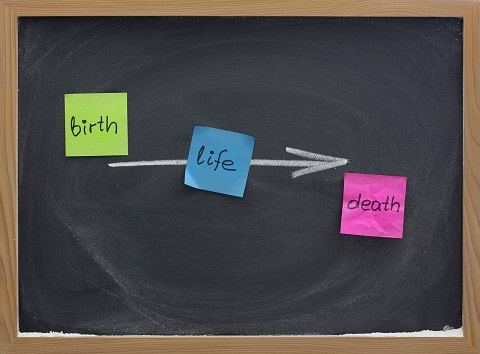 birth, life, death or passing time concept